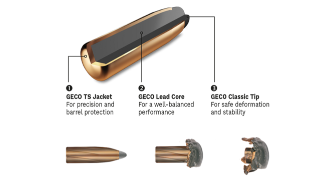 Bullet construction image of GECO SOFTPOINT