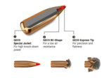 Bullet construction image of GECO EXPRESS