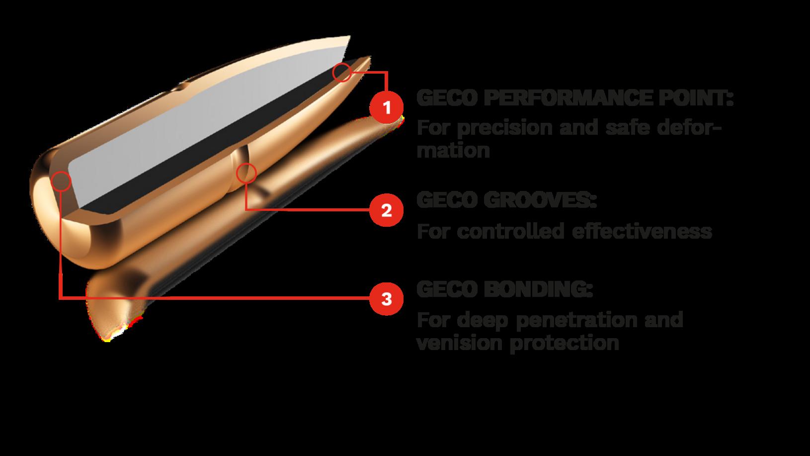 Bullet construction image of GECO PLUS
