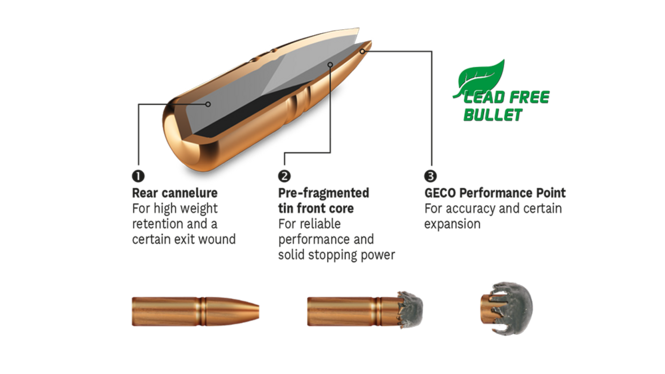Bullet construction image of GECO ZERO